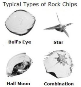 types of rock chips on windows